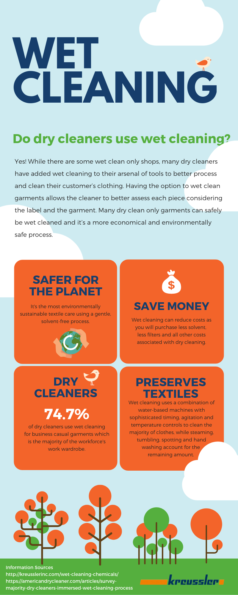 Wet Cleaning Chemicals_ What is Wet Cleaning